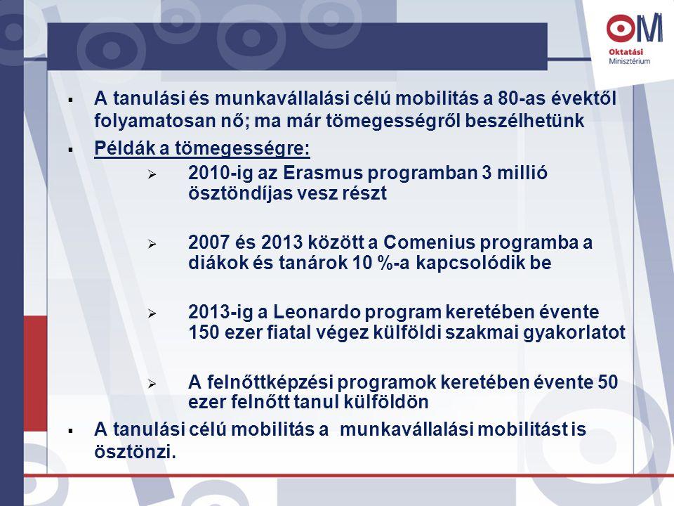  A tanulási és munkavállalási célú mobilitás a 80-as évektől folyamatosan nő; ma már tömegességről beszélhetünk  Példák a tömegességre:  2010-ig az Erasmus programban 3 millió ösztöndíjas vesz részt  2007 és 2013 között a Comenius programba a diákok és tanárok 10 %-a kapcsolódik be  2013-ig a Leonardo program keretében évente 150 ezer fiatal végez külföldi szakmai gyakorlatot  A felnőttképzési programok keretében évente 50 ezer felnőtt tanul külföldön  A tanulási célú mobilitás a munkavállalási mobilitást is ösztönzi.