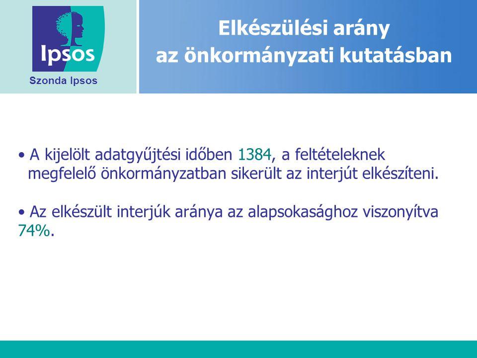 Szonda Ipsos A kijelölt adatgyűjtési időben 1384, a feltételeknek megfelelő önkormányzatban sikerült az interjút elkészíteni.