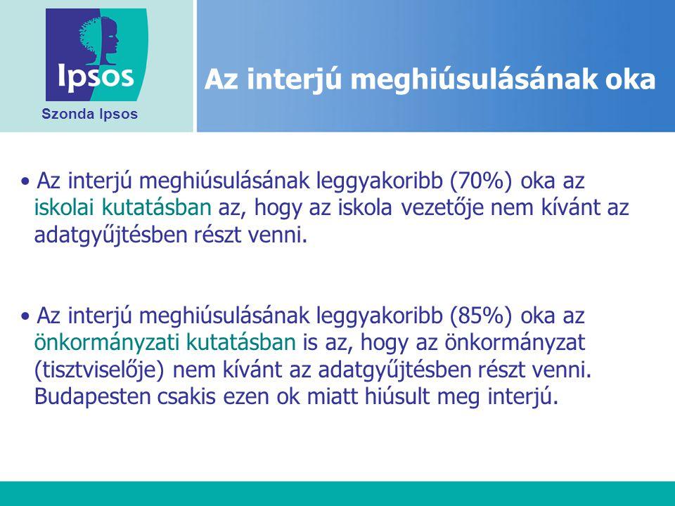 Szonda Ipsos Az interjú meghiúsulásának leggyakoribb (70%) oka az iskolai kutatásban az, hogy az iskola vezetője nem kívánt az adatgyűjtésben részt venni.