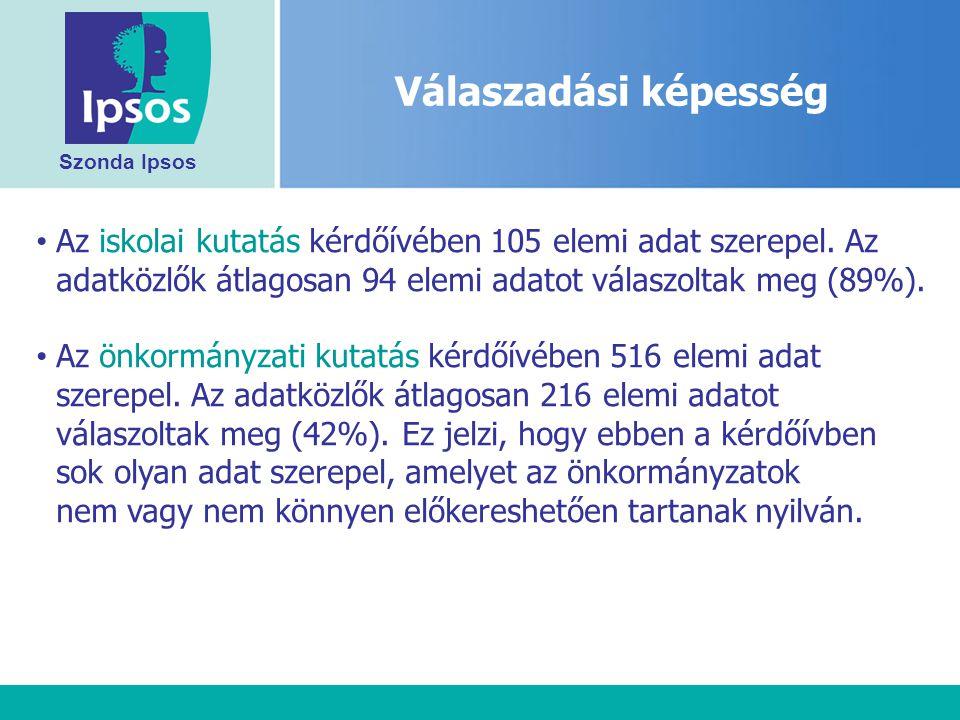 Szonda Ipsos Válaszadási képesség Az iskolai kutatás kérdőívében 105 elemi adat szerepel.