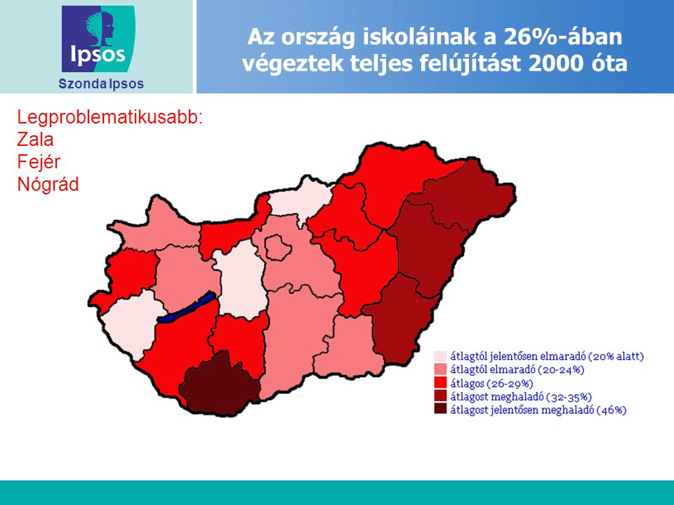 Szonda Ipsos Az ország iskoláinak a 26%-ában végeztek teljes felújítást 2000 óta Legproblematikusabb: Zala Fejér Nógrád