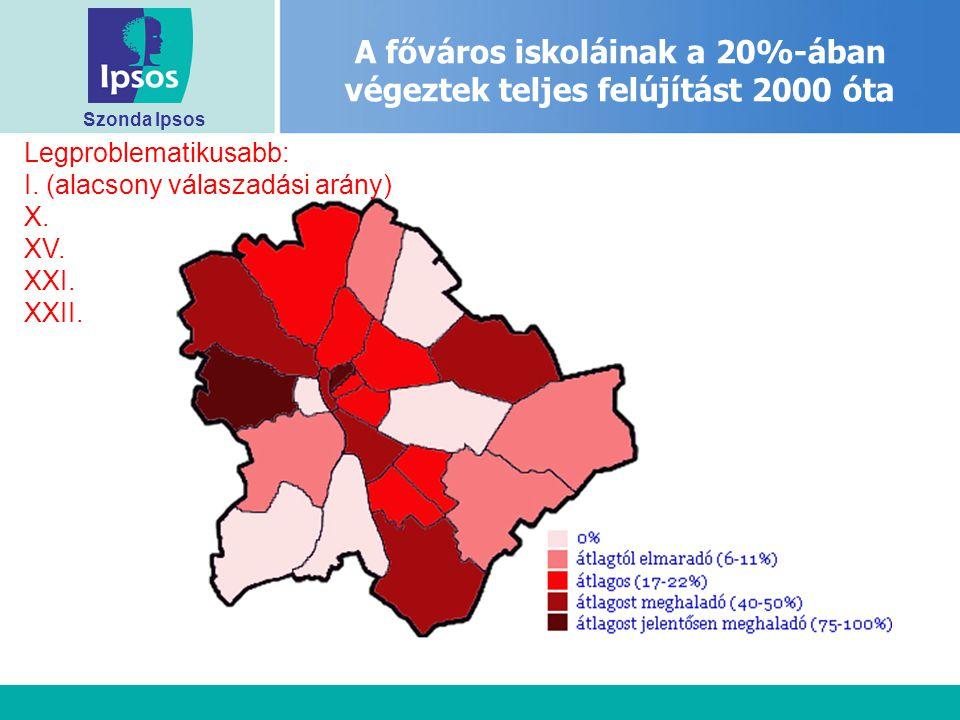 Szonda Ipsos A főváros iskoláinak a 20%-ában végeztek teljes felújítást 2000 óta Legproblematikusabb: I.