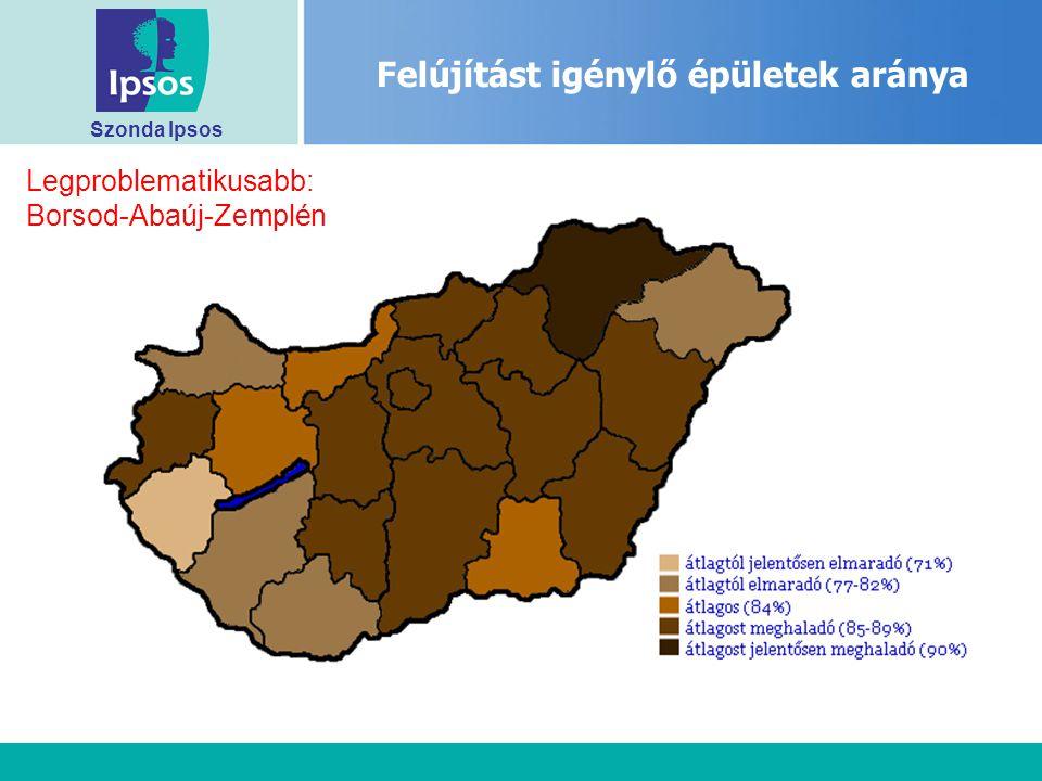 Szonda Ipsos Felújítást igénylő épületek aránya Legproblematikusabb: Borsod-Abaúj-Zemplén