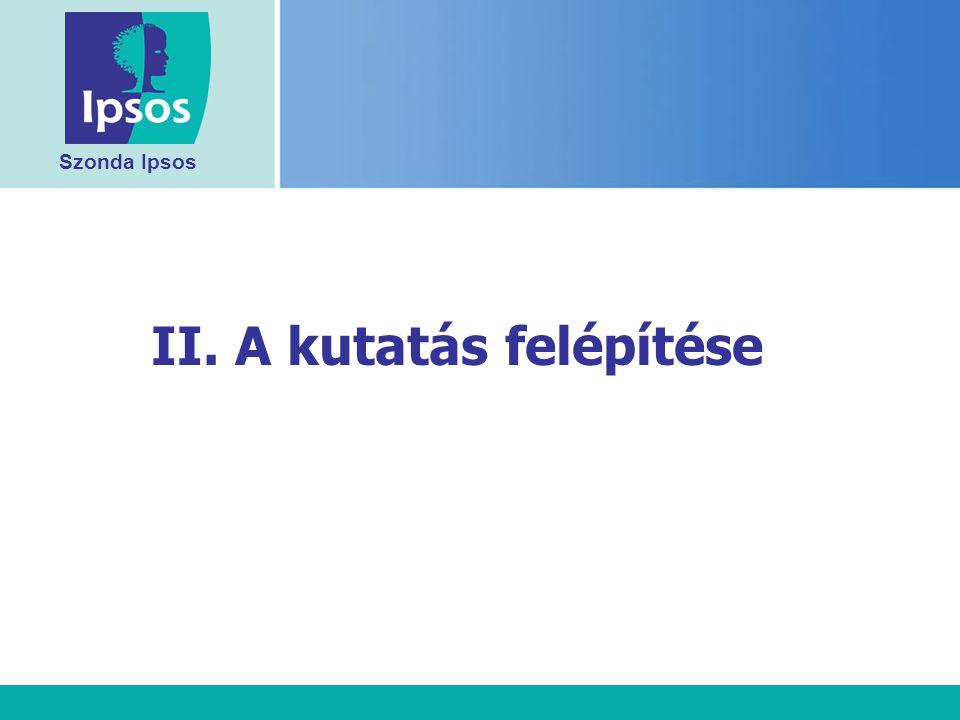 Szonda Ipsos II. A kutatás felépítése