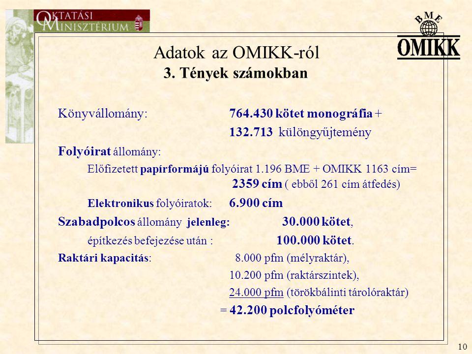 10 Adatok az OMIKK-ról 3. Tények számokban Könyvállomány: 764.430 kötet monográfia + 132.713 különgyűjtemény Folyóirat állomány: Előfizetett papírform