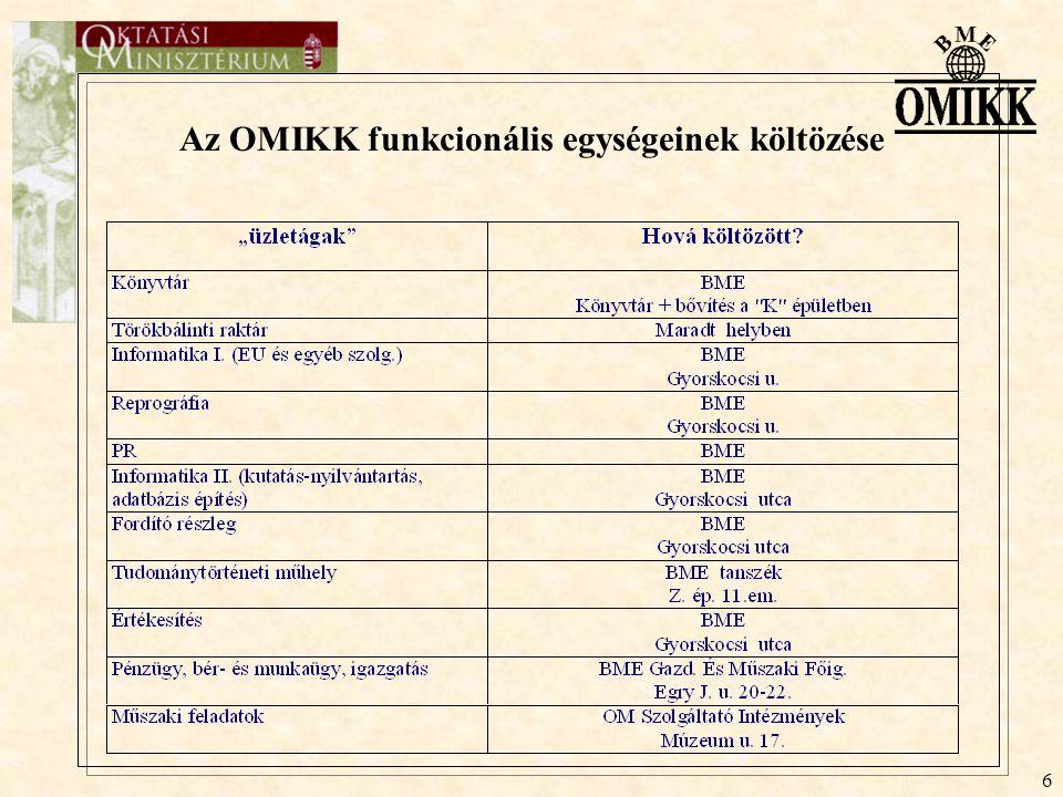 27 Az OMIKK küldetése Az új könyvtár - a korábbi, külön-külön is színvonalasan végzett munka tapasztalataira és az ezekből várható szinergikus hatásokra építve - alapvető céljának tekinti az információs társadalom igényeinek megfelelő adatszolgáltatás létrehozását mind a magyar műszaki- természettudományos-gazdasági felsőoktatás, mind a vállalatok és magánszemélyek számára.