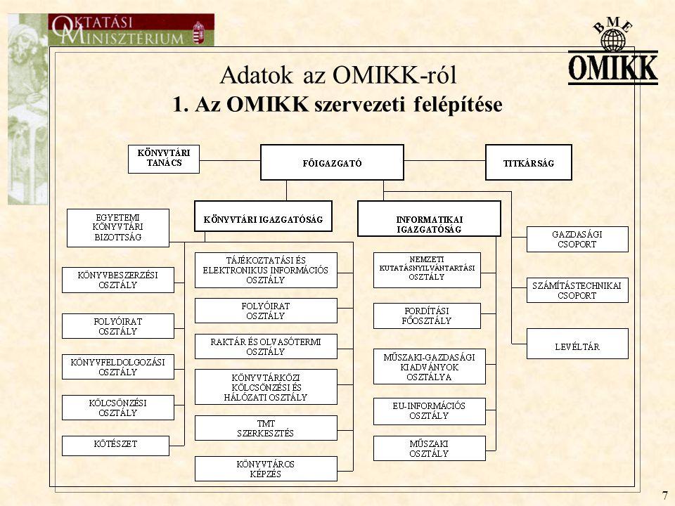 7 Adatok az OMIKK-ról 1. Az OMIKK szervezeti felépítése