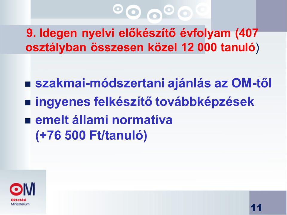11 9. Idegen nyelvi előkészítő évfolyam (407 osztályban összesen közel 12 000 tanuló) n szakmai-módszertani ajánlás az OM-től n ingyenes felkészítő to