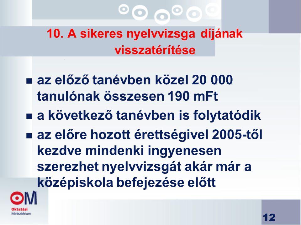 12 10. A sikeres nyelvvizsga díjának visszatérítése n az előző tanévben közel 20 000 tanulónak összesen 190 mFt n a következő tanévben is folytatódik
