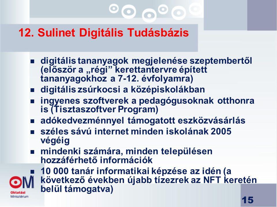 """15 12. Sulinet Digitális Tudásbázis n digitális tananyagok megjelenése szeptembertől (először a """"régi"""" kerettantervre épített tananyagokhoz a 7-12. év"""