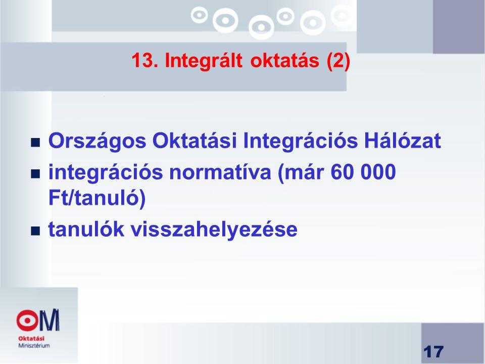17 13. Integrált oktatás (2) n Országos Oktatási Integrációs Hálózat n integrációs normatíva (már 60 000 Ft/tanuló) n tanulók visszahelyezése