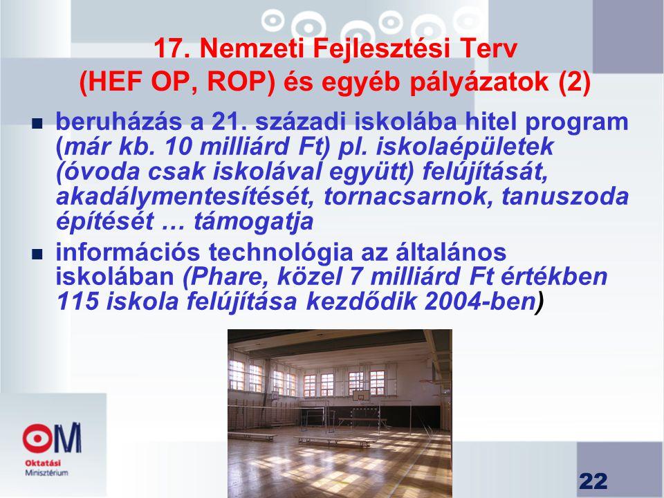 22 17. Nemzeti Fejlesztési Terv (HEF OP, ROP) és egyéb pályázatok (2) n beruházás a 21. századi iskolába hitel program (már kb. 10 milliárd Ft) pl. is