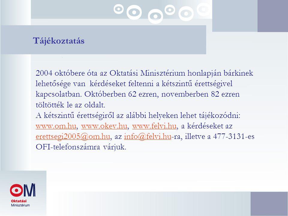Vizsgaidőszakok 2005-ben 2005. február 15.Jelentkezés a május-júniusi érettségi vizsgákra valamint a felsőoktatási továbbtanulásra 2005. május 9.Írásb