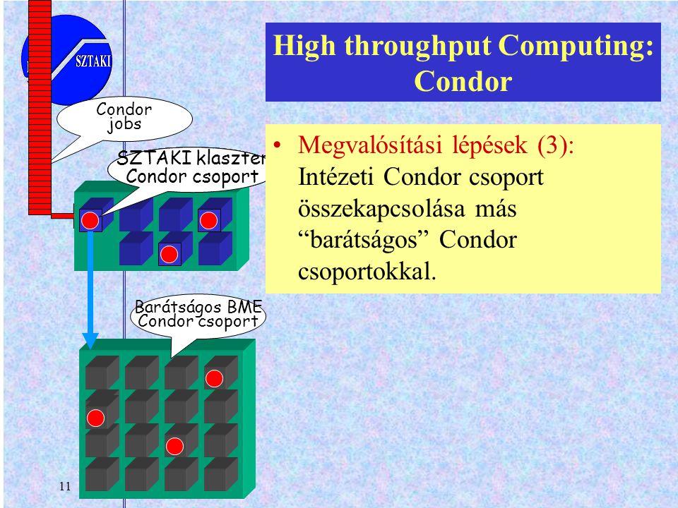 11 your workstation Barátságos BME Condor csoport personal Condor jobs SZTAKI klaszter Condor csoport High throughput Computing: Condor Megvalósítási lépések (3): Intézeti Condor csoport összekapcsolása más barátságos Condor csoportokkal.