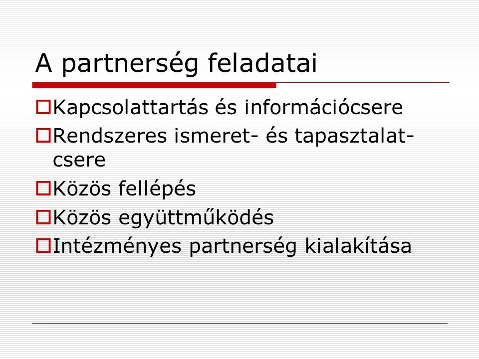 A partnerség feladatai  Kapcsolattartás és információcsere  Rendszeres ismeret- és tapasztalat- csere  Közös fellépés  Közös együttműködés  Intézményes partnerség kialakítása