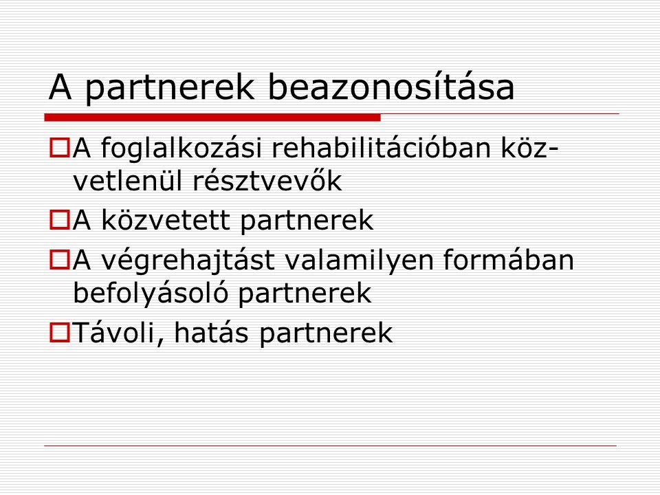 A partnerek beazonosítása  A foglalkozási rehabilitációban köz- vetlenül résztvevők  A közvetett partnerek  A végrehajtást valamilyen formában befolyásoló partnerek  Távoli, hatás partnerek