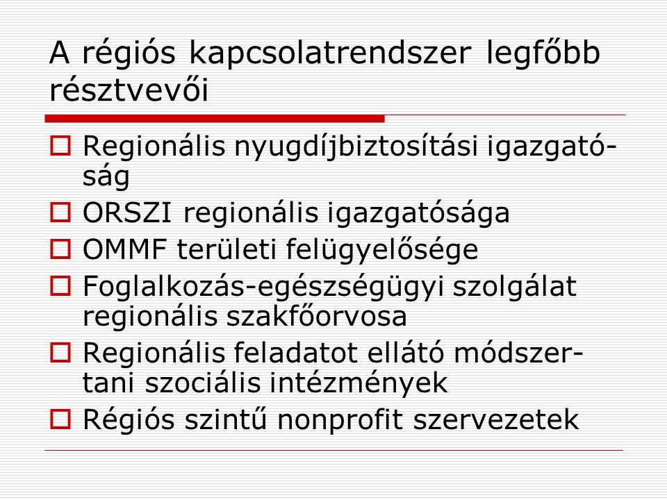 A régiós kapcsolatrendszer legfőbb résztvevői  Regionális nyugdíjbiztosítási igazgató- ság  ORSZI regionális igazgatósága  OMMF területi felügyelős