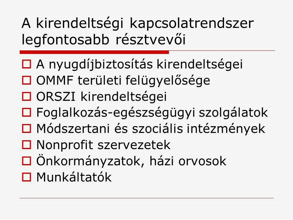 A kirendeltségi kapcsolatrendszer legfontosabb résztvevői  A nyugdíjbiztosítás kirendeltségei  OMMF területi felügyelősége  ORSZI kirendeltségei 