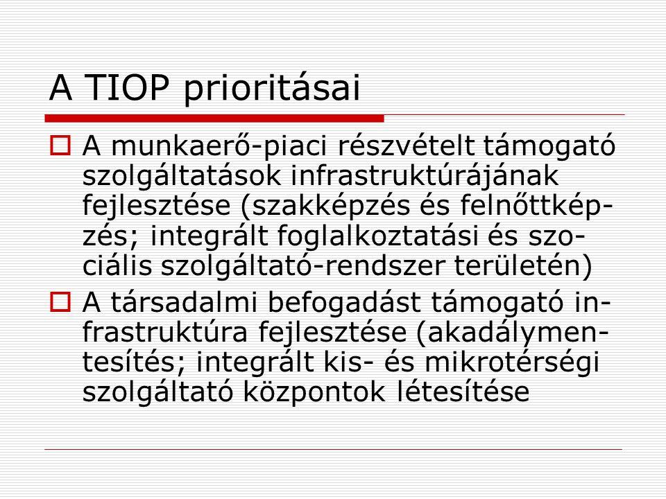 A TIOP prioritásai  A munkaerő-piaci részvételt támogató szolgáltatások infrastruktúrájának fejlesztése (szakképzés és felnőttkép- zés; integrált foglalkoztatási és szo- ciális szolgáltató-rendszer területén)  A társadalmi befogadást támogató in- frastruktúra fejlesztése (akadálymen- tesítés; integrált kis- és mikrotérségi szolgáltató központok létesítése