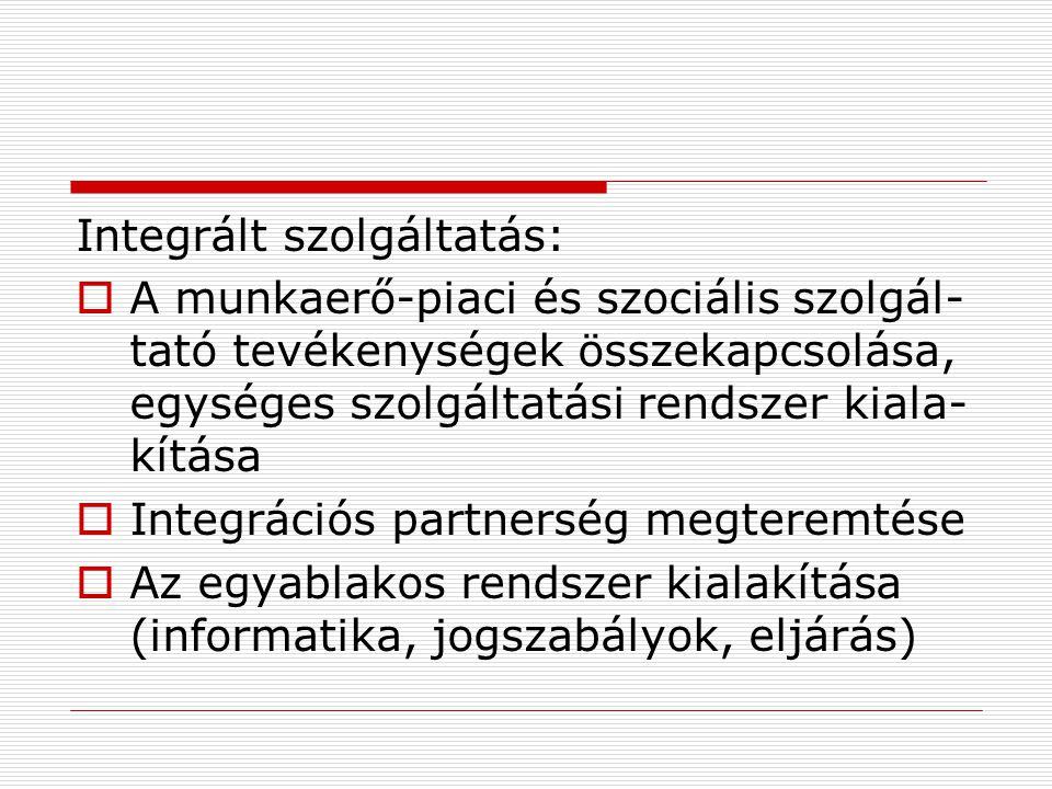 Integrált szolgáltatás:  A munkaerő-piaci és szociális szolgál- tató tevékenységek összekapcsolása, egységes szolgáltatási rendszer kiala- kítása  Integrációs partnerség megteremtése  Az egyablakos rendszer kialakítása (informatika, jogszabályok, eljárás)