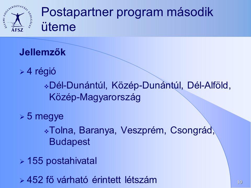 10 Postapartner program második üteme Jellemzők  4 régió  Dél-Dunántúl, Közép-Dunántúl, Dél-Alföld, Közép-Magyarország  5 megye  Tolna, Baranya, Veszprém, Csongrád, Budapest  155 postahivatal  452 fő várható érintett létszám