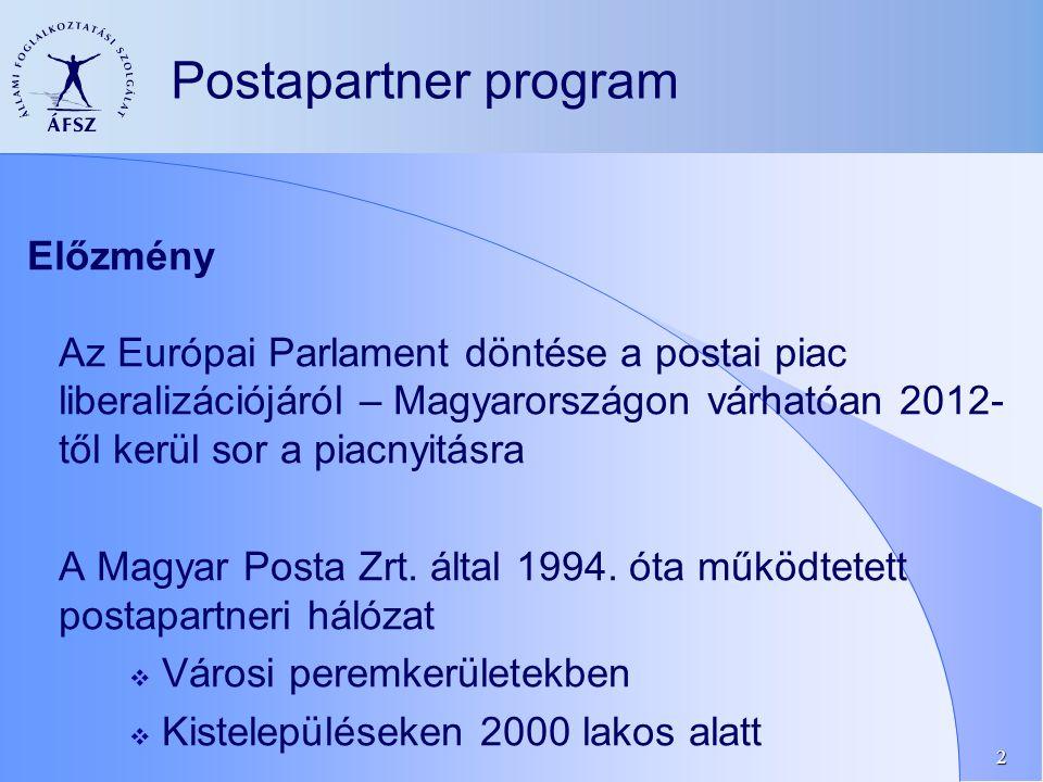 2 Postapartner program Előzmény Az Európai Parlament döntése a postai piac liberalizációjáról – Magyarországon várhatóan 2012- től kerül sor a piacnyitásra A Magyar Posta Zrt.