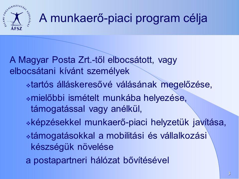 3 A munkaerő-piaci program célja A Magyar Posta Zrt.-től elbocsátott, vagy elbocsátani kívánt személyek  tartós álláskeresővé válásának megelőzése,  mielőbbi ismételt munkába helyezése, támogatással vagy anélkül,  képzésekkel munkaerő-piaci helyzetük javítása,  támogatásokkal a mobilitási és vállalkozási készségük növelése a postapartneri hálózat bővítésével