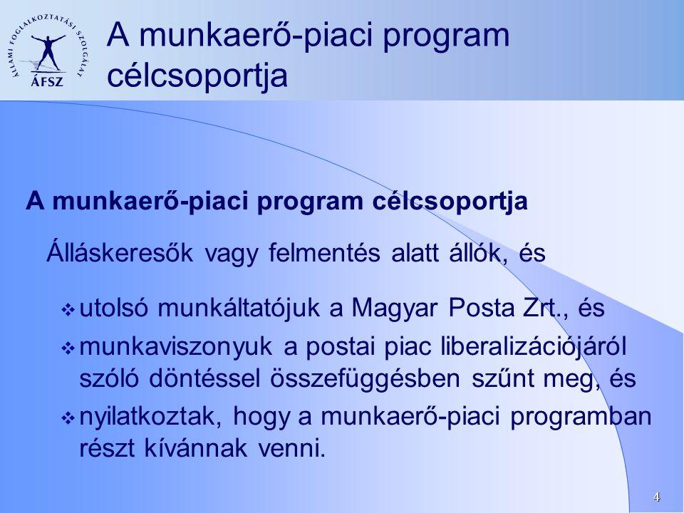 4 A munkaerő-piaci program célcsoportja Álláskeresők vagy felmentés alatt állók, és  utolsó munkáltatójuk a Magyar Posta Zrt., és  munkaviszonyuk a postai piac liberalizációjáról szóló döntéssel összefüggésben szűnt meg, és  nyilatkoztak, hogy a munkaerő-piaci programban részt kívánnak venni.