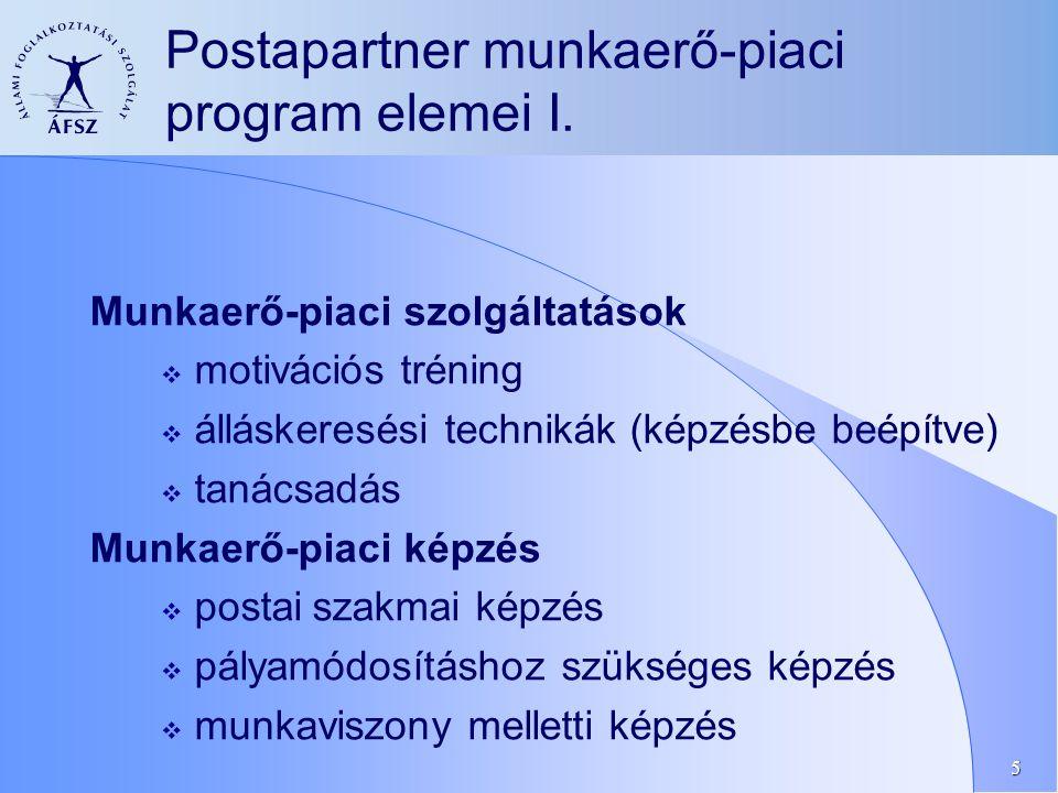 5 Postapartner munkaerő-piaci program elemei I.