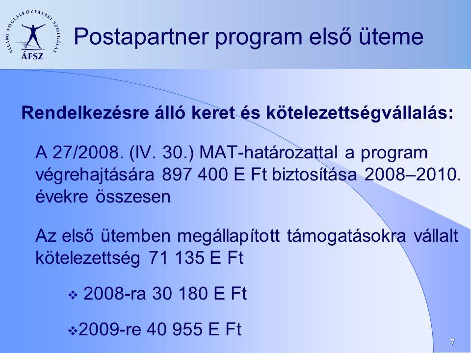 7 Postapartner program első üteme Rendelkezésre álló keret és kötelezettségvállalás: A 27/2008.