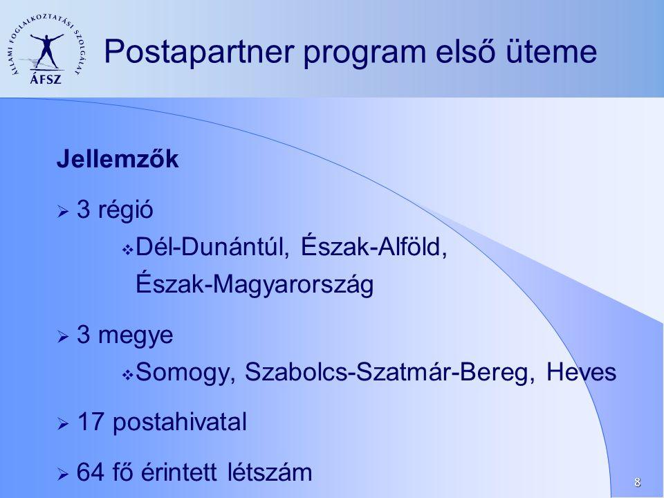 8 Postapartner program első üteme Jellemzők  3 régió  Dél-Dunántúl, Észak-Alföld, Észak-Magyarország  3 megye  Somogy, Szabolcs-Szatmár-Bereg, Heves  17 postahivatal  64 fő érintett létszám