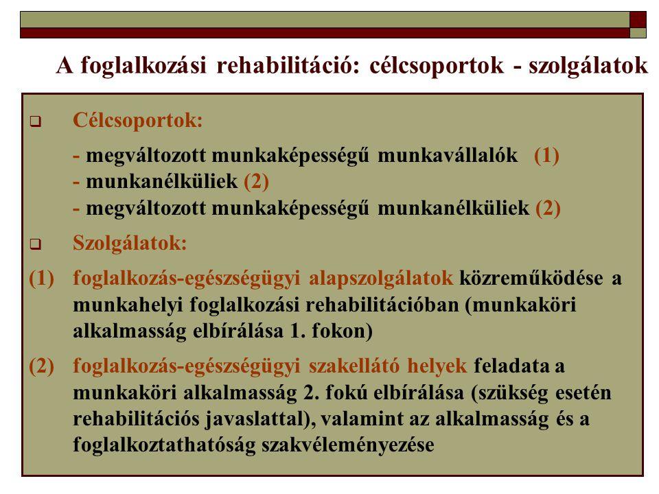 A foglalkozási rehabilitáció: célcsoportok - szolgálatok  Célcsoportok: - megváltozott munkaképességű munkavállalók (1) - munkanélküliek (2) - megvál