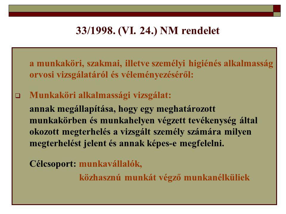 33/1998. (VI. 24.) NM rendelet a munkaköri, szakmai, illetve személyi higiénés alkalmasság orvosi vizsgálatáról és véleményezéséről:  Munkaköri alkal