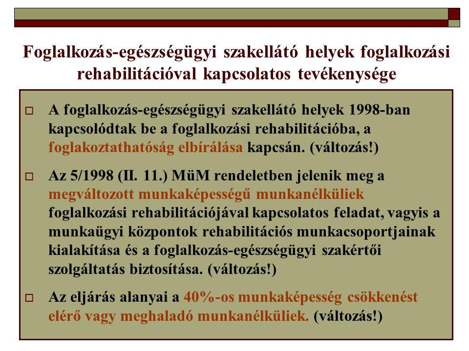  A foglalkozás ‑ egészségügyi szakellátó helyek 1998-ban kapcsolódtak be a foglalkozási rehabilitációba, a foglakoztathatóság elbírálása kapcsán. (vá