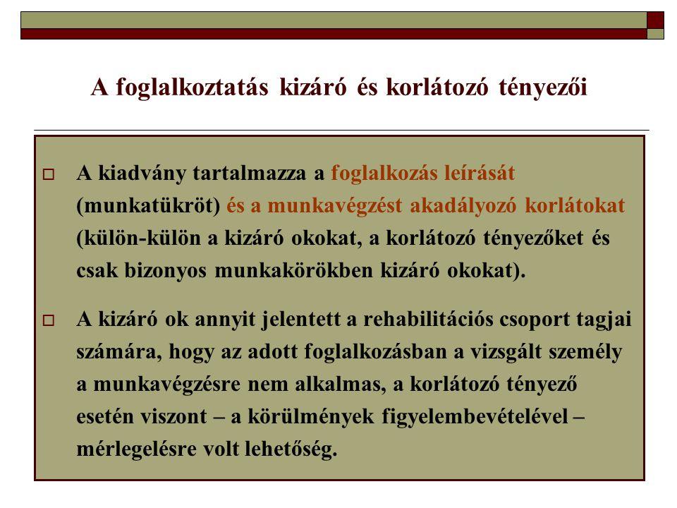 A foglalkoztatás kizáró és korlátozó tényezői  A kiadvány tartalmazza a foglalkozás leírását (munkatükröt) és a munkavégzést akadályozó korlátokat (k