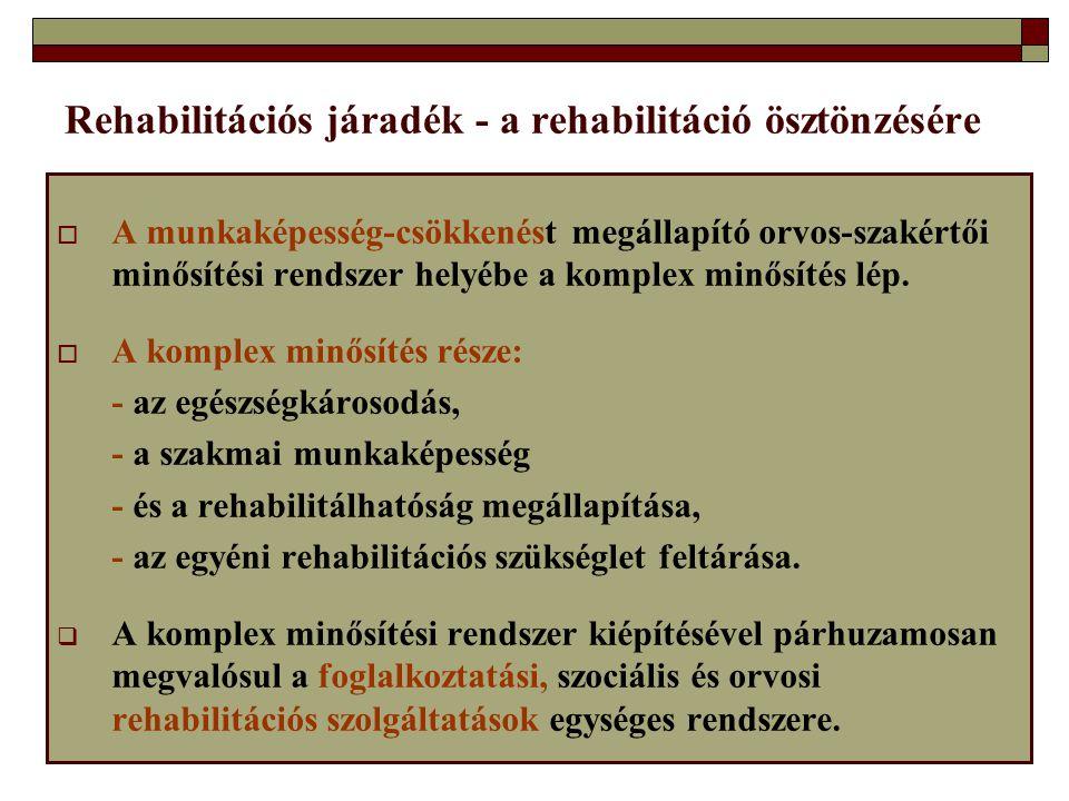 Rehabilitációs járadék - a rehabilitáció ösztönzésére  A munkaképesség-csökkenést megállapító orvos-szakértői minősítési rendszer helyébe a komplex m