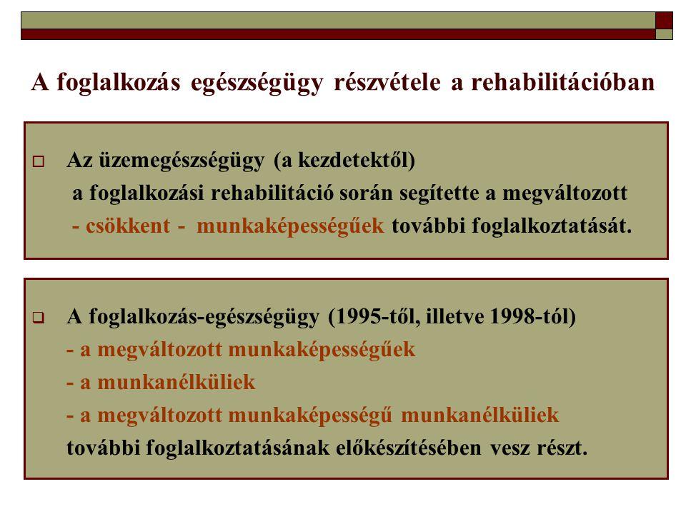 A foglalkozás egészségügy részvétele a rehabilitációban  Az üzemegészségügy (a kezdetektől) a foglalkozási rehabilitáció során segítette a megváltozo
