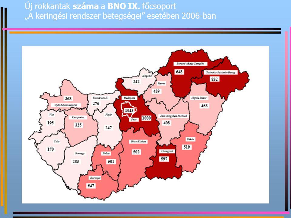 """Új rokkantak száma a BNO IX. főcsoport """"A keringési rendszer betegségei"""" esetében 2006-ban"""