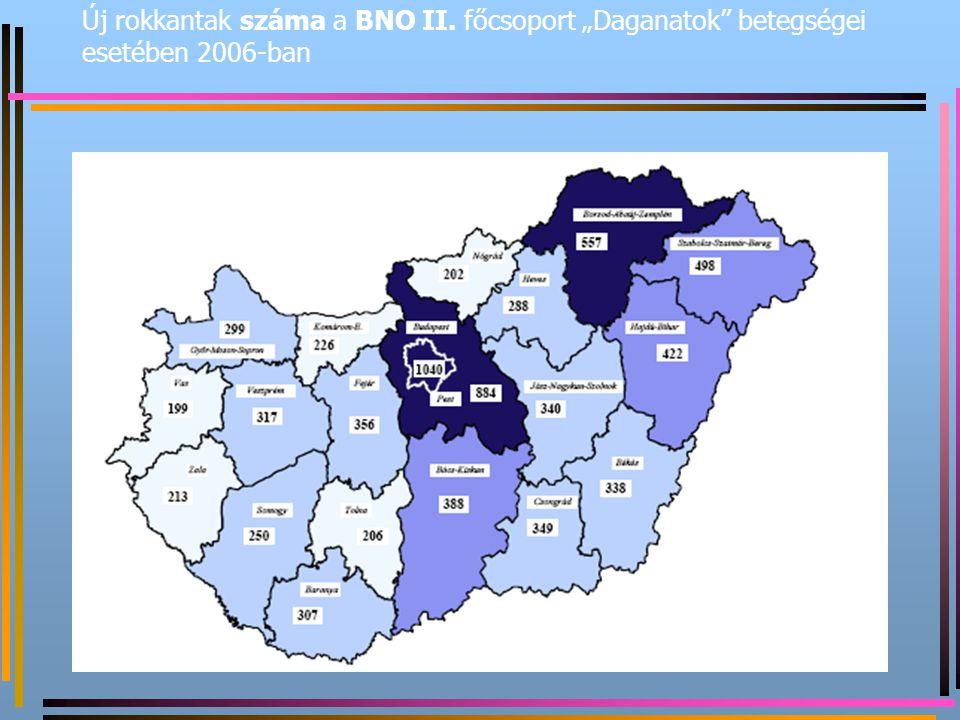 """Új rokkantak száma a BNO II. főcsoport """"Daganatok"""" betegségei esetében 2006-ban"""