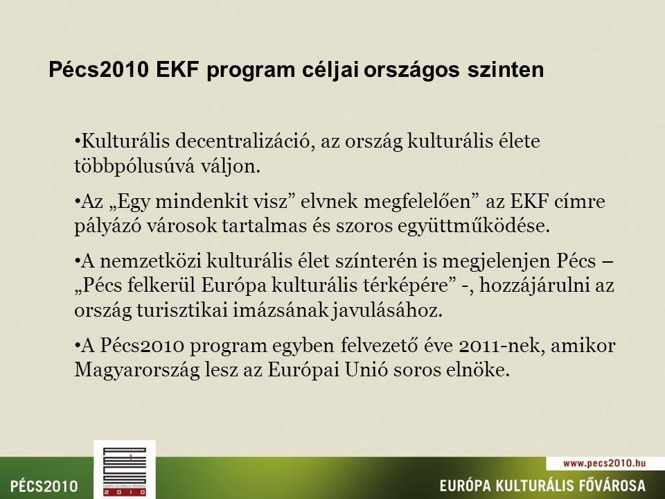 Pécs2010 EKF program céljai országos szinten Kulturális decentralizáció, az ország kulturális élete többpólusúvá váljon.