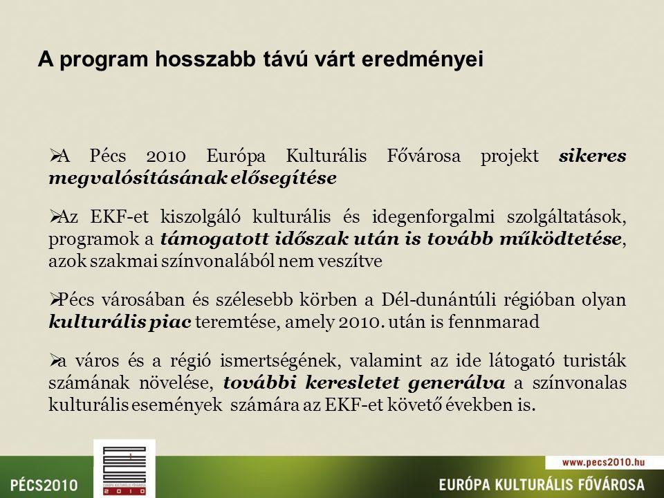  A Pécs 2010 Európa Kulturális Fővárosa projekt sikeres megvalósításának elősegítése  Az EKF-et kiszolgáló kulturális és idegenforgalmi szolgáltatások, programok a támogatott időszak után is tovább működtetése, azok szakmai színvonalából nem veszítve  Pécs városában és szélesebb körben a Dél-dunántúli régióban olyan kulturális piac teremtése, amely 2010.