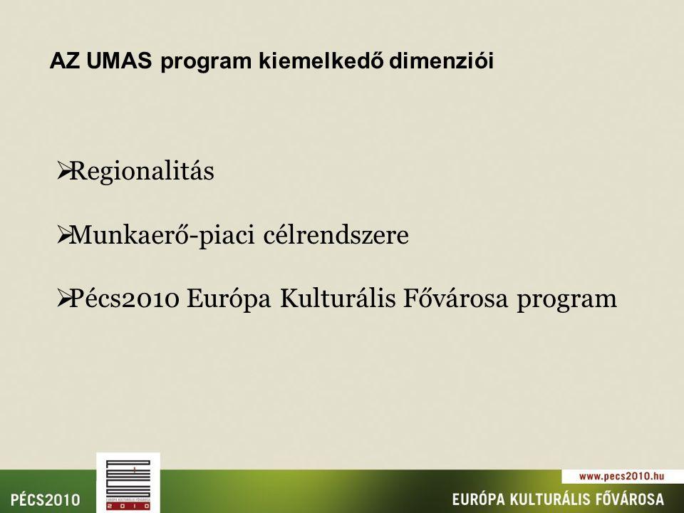 AZ UMAS program kiemelkedő dimenziói  Regionalitás  Munkaerő-piaci célrendszere  Pécs2010 Európa Kulturális Fővárosa program