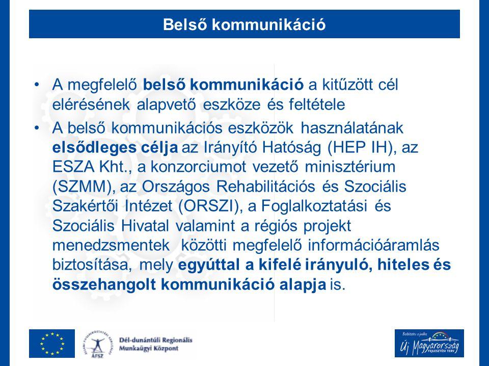 Belső kommunikáció A megfelelő belső kommunikáció a kitűzött cél elérésének alapvető eszköze és feltétele A belső kommunikációs eszközök használatának elsődleges célja az Irányító Hatóság (HEP IH), az ESZA Kht., a konzorciumot vezető minisztérium (SZMM), az Országos Rehabilitációs és Szociális Szakértői Intézet (ORSZI), a Foglalkoztatási és Szociális Hivatal valamint a régiós projekt menedzsmentek közötti megfelelő információáramlás biztosítása, mely egyúttal a kifelé irányuló, hiteles és összehangolt kommunikáció alapja is.