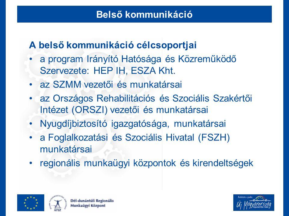 Belső kommunikáció A belső kommunikáció célcsoportjai a program Irányító Hatósága és Közreműködő Szervezete: HEP IH, ESZA Kht.