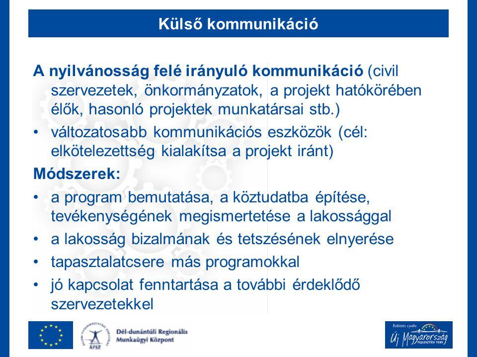 Külső kommunikáció A nyilvánosság felé irányuló kommunikáció (civil szervezetek, önkormányzatok, a projekt hatókörében élők, hasonló projektek munkatársai stb.) változatosabb kommunikációs eszközök (cél: elkötelezettség kialakítsa a projekt iránt) Módszerek: a program bemutatása, a köztudatba építése, tevékenységének megismertetése a lakossággal a lakosság bizalmának és tetszésének elnyerése tapasztalatcsere más programokkal jó kapcsolat fenntartása a további érdeklődő szervezetekkel