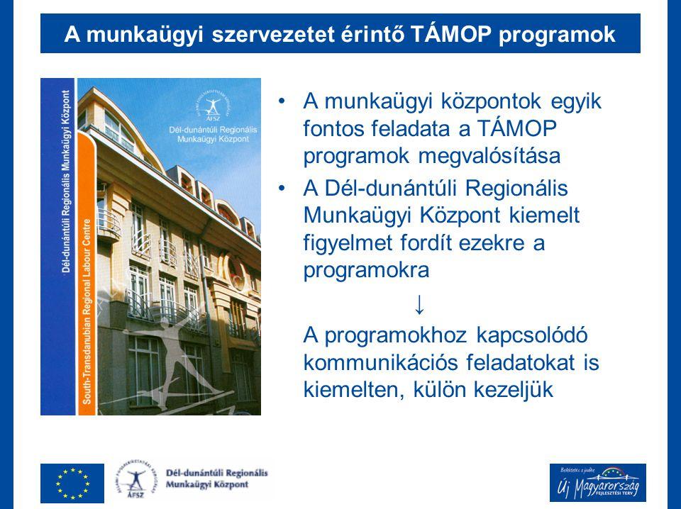 A TÁMOP programok kommunikációja A TÁMOP programokhoz kapcsolódó kommunikációs stratégia kialakításában a megvalósító regionális munkaügyi központok alapvetően szabad kezet kaptak A kommunikációs terveket a pályázatokhoz kapcsolódóan kellett elkészíteni Az első uniós program, melynek kommunikációs feladatait regionális szinten oldottuk meg a TÁMOP 1.1.2.