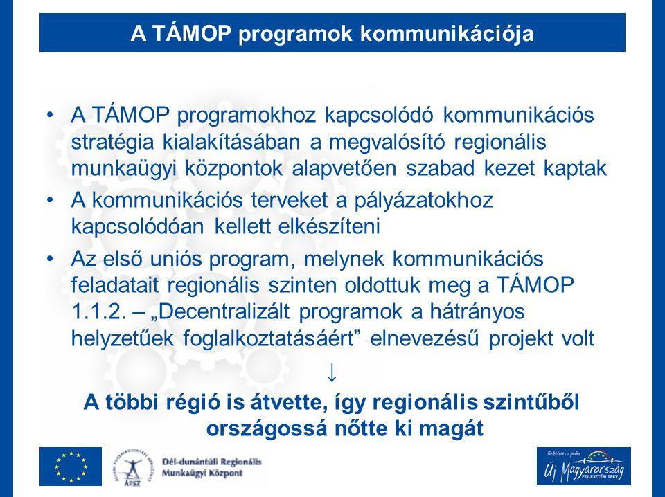 A TÁMOP 1.1.1.