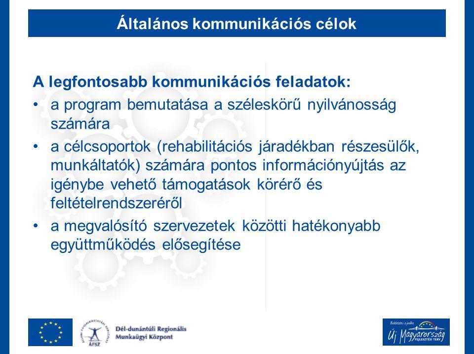 Általános kommunikációs célok A legfontosabb kommunikációs feladatok: a program bemutatása a széleskörű nyilvánosság számára a célcsoportok (rehabilitációs járadékban részesülők, munkáltatók) számára pontos információnyújtás az igénybe vehető támogatások körérő és feltételrendszeréről a megvalósító szervezetek közötti hatékonyabb együttműködés elősegítése