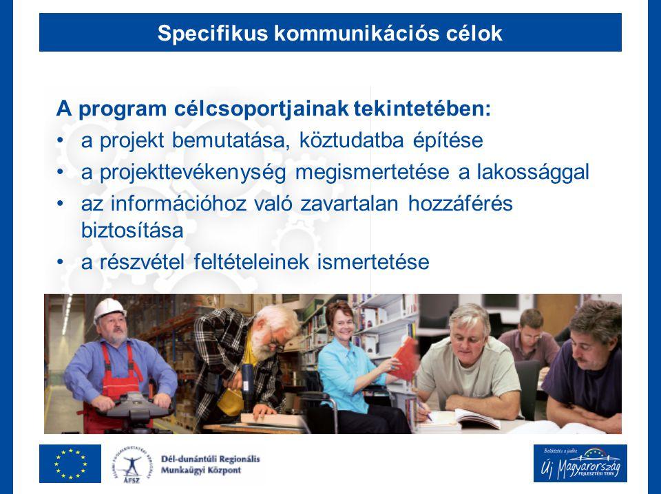 Specifikus kommunikációs célok A partnerszervezetek, a szűkebb és tágabb társadalmi környezet tekintetében: az elsődleges munkaerőpiac szereplőinek bevonása az információk szabad áramlásának biztosítása a szakmai együttműködésben résztvevők számára naprakész információk rendelkezésre bocsátása az esélyegyenlőség tudatosítása, a munkaerő-piaci diszkrimináció csökkentése a projekt során sikeresen alkalmazott jó módszerek és gyakorlatok megismertetése a döntéshozók folyamatos tájékoztatása jó kapcsolat fenntartása az érintett szervezetekkel, vállalkozásokkal