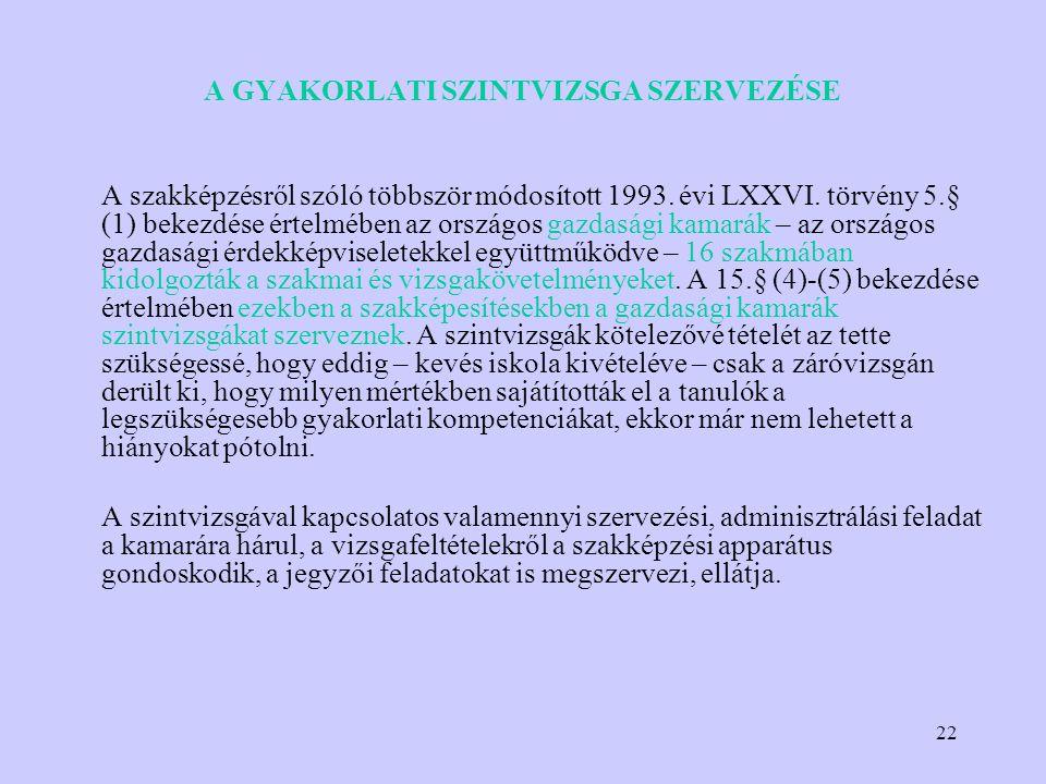 22 A GYAKORLATI SZINTVIZSGA SZERVEZÉSE A szakképzésről szóló többször módosított 1993.